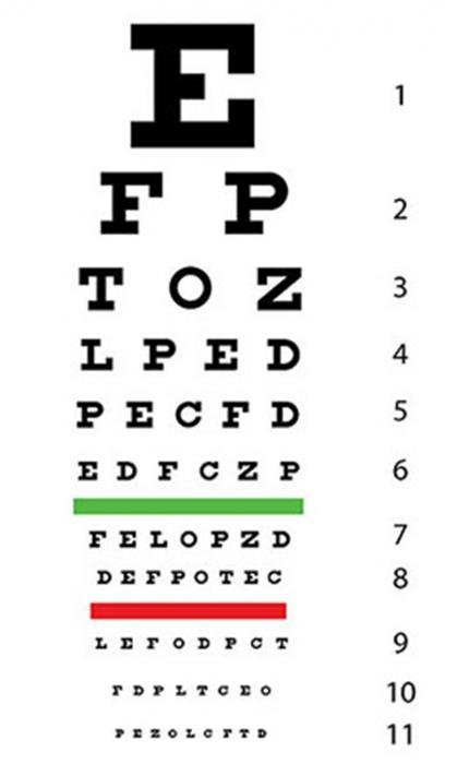 c0fdf834b Teste de Visão | Debianchi Ótica